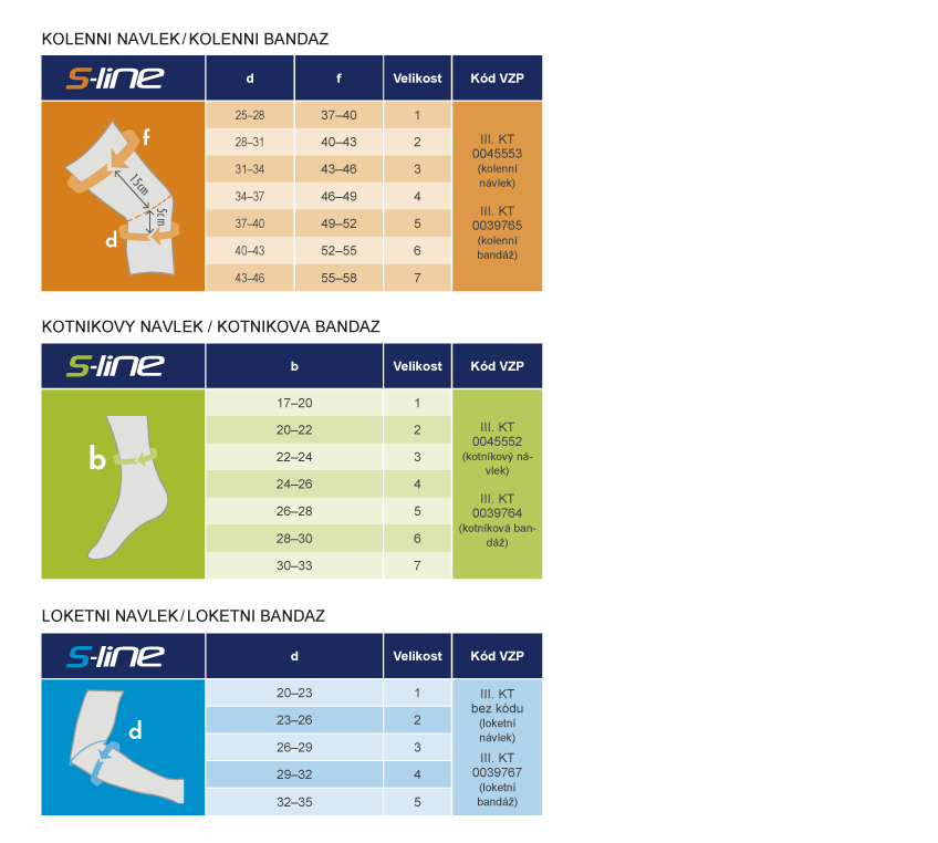 Kolenní návlek S-line Maxis tělový vel.3