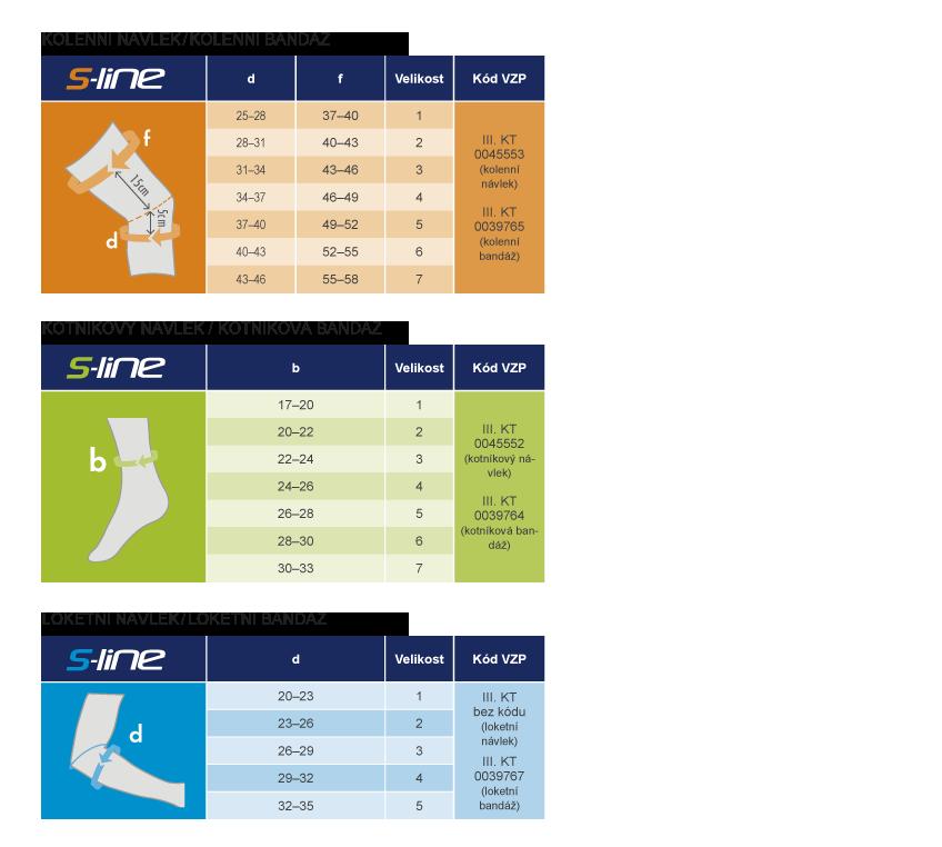 Kolenní návlek S-line Maxis tělový vel.7